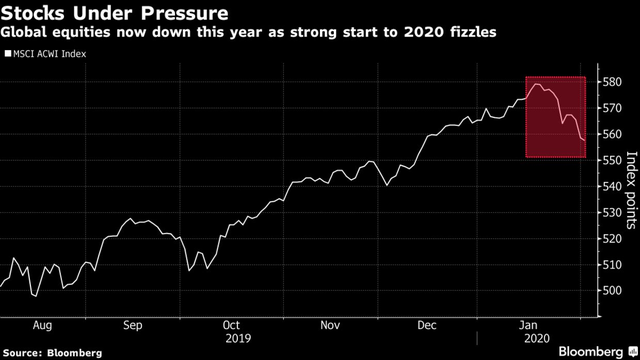 Chứng khoán châu Á chìm trong sắc đỏ khi thị trường đại lục mở cửa trở lại, bất chấp việc NHTW Trung Quốc cam kết bơm thêm 21 tỷ USD thanh khoản - Ảnh 1.