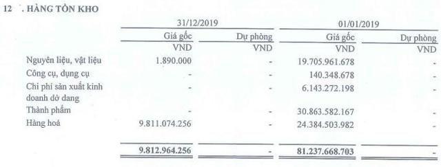 Trích lập dự phòng đối với DAP-VINACHEM khiến QBS báo lỗ 176 tỷ đồng trong năm 2019 - Ảnh 2.