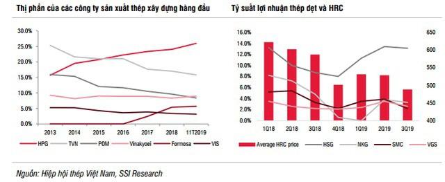 KQKD ngành thép quý 4: Nhiều doanh nghiệp vẫn lỗ lớn - Ảnh 8.