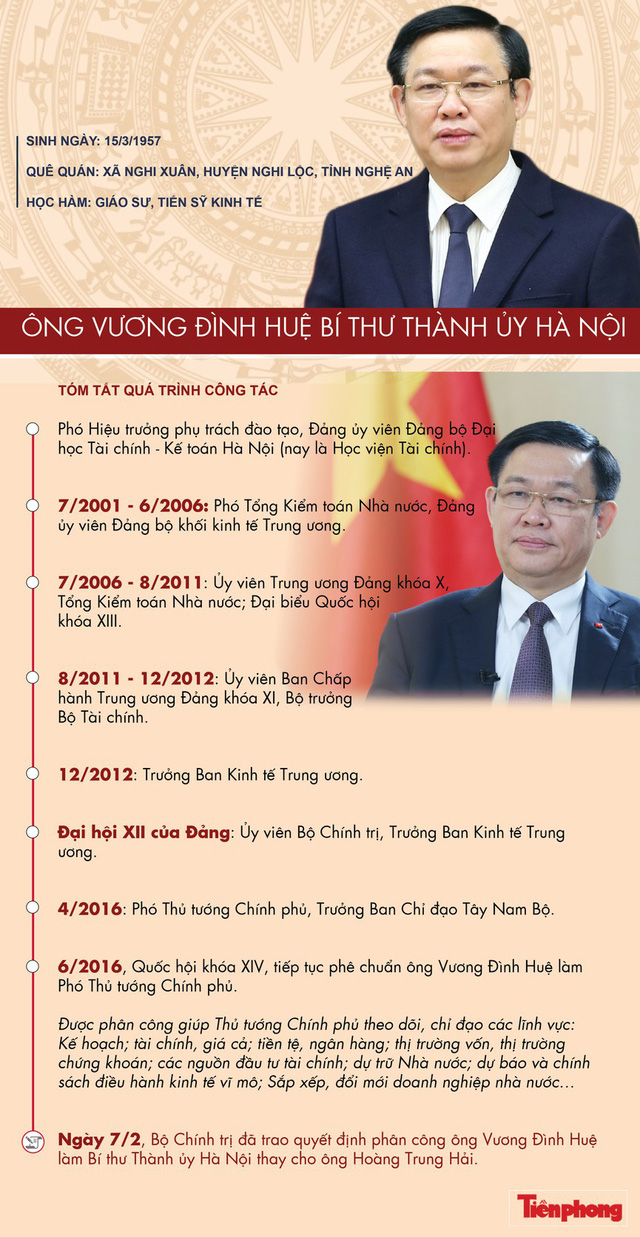 Chân dung tân Bí thư Thành ủy Hà Nội Vương Đình Huệ - Ảnh 1.