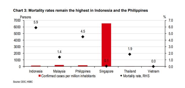 HSBC: Việt Nam là ứng cử viên sáng giá cho bong bóng du lịch châu Á - Ảnh 3.