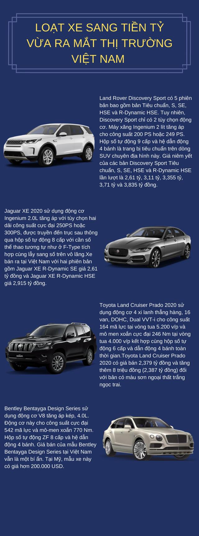 Điểm danh 4 mẫu xe tiền tỷ vừa ra mắt tại thị trường Việt Nam - Ảnh 1.
