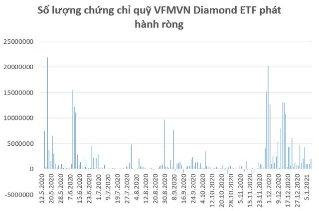 Chứng khoán Việt Nam có xác suất tăng mạnh nhất trong năm vào quý 1 - Ảnh 3.