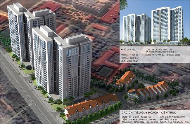 Chung cư Viện 103 Văn Quán điểm sáng nổi bật của thị trường BĐS Hà Nội