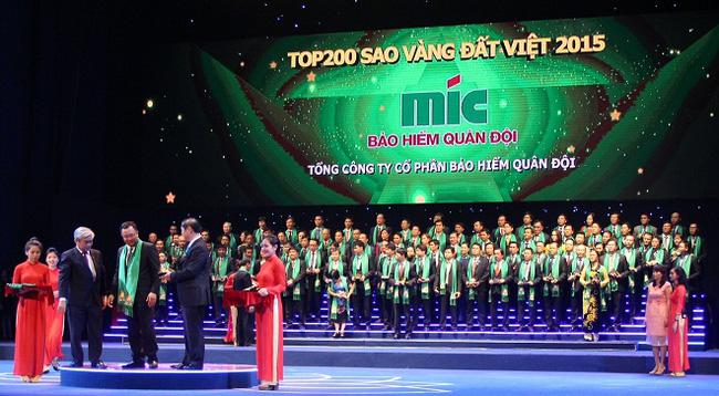 Bảo hiểm Quân đội (MIC) ký hợp đồng bảo hiểm với Vincom Nguyễn Chí Thanh