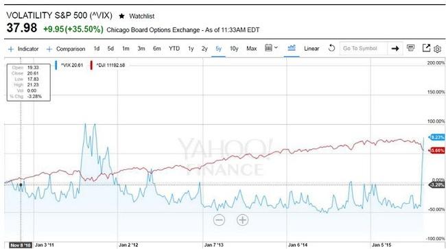 Thị trường chứng khoán Việt Nam khi nào trở lại?