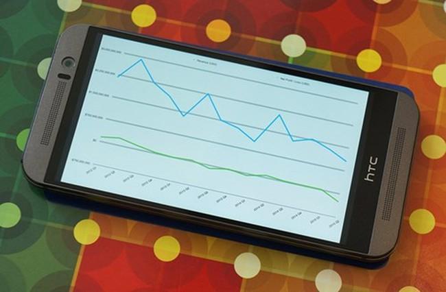 Kinh doanh ảm đạm, HTC không còn muốn bàn chuyện tương lai