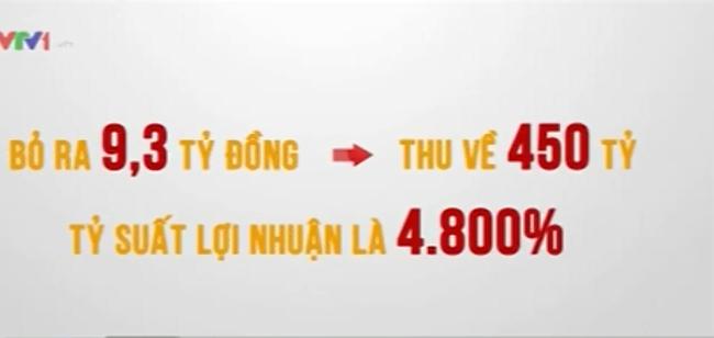 """""""Công ty bán hàng đa cấp Liên kết Việt không thuộc Bộ Quốc phòng"""""""