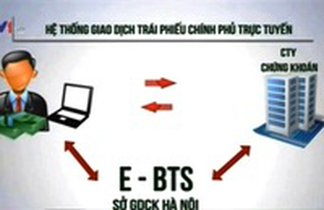 Ưu điểm của hệ thống giao dịch trái phiếu Chính phủ trực tuyến