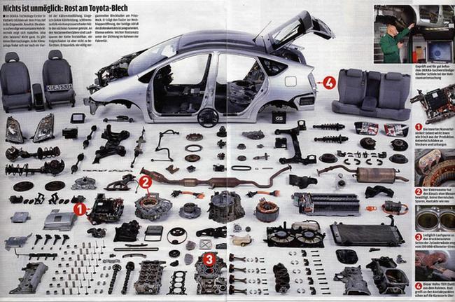 Giảm thuế nhập khẩu ô tô, doanh nghiệp sản xuất linh kiện gặp khó