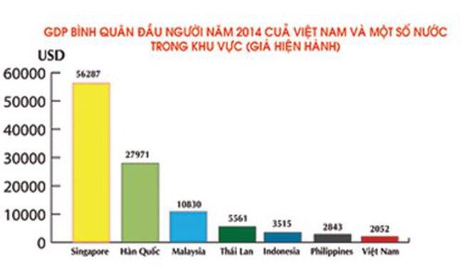 Người Việt nghèo vẫn thích xài sang!