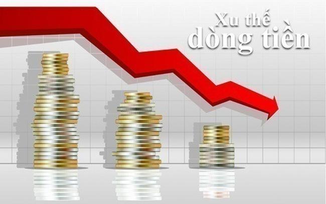 Xu thế dòng tiền: Đà sụt giảm rõ ràng?