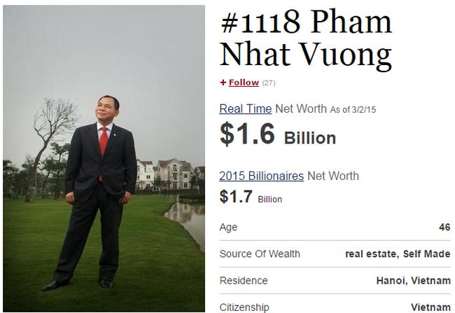 Forbes: Tài sản của ông Phạm Nhật Vượng tăng thêm 100 triệu USD