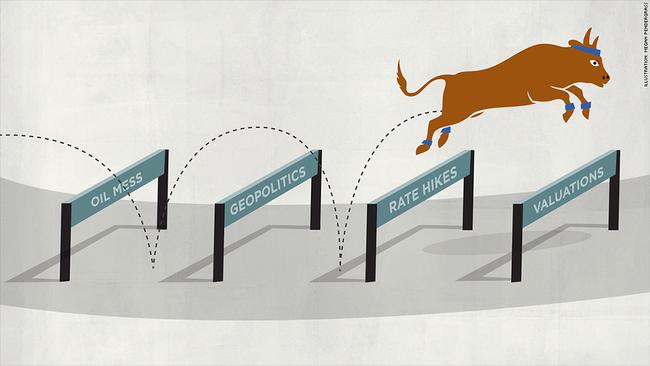 VnIndex lùi về vùng 650 điểm, thanh khoản toàn thị trường tiếp tục đạt hơn 4.000 tỷ đồng