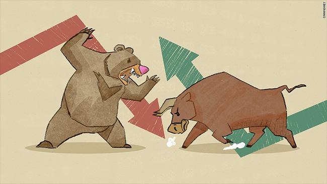 Thị trường phục hồi ngoạn mục trong phiên chiều, VN-Index tăng gần 7 điểm