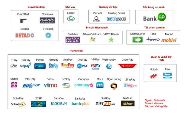 """""""Kẻ phá bĩnh"""" hay cánh tay nối dài của các ngân hàng?"""