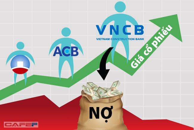 Cổ phiếu ngân hàng âm vốn nghìn tỷ có giá cao hơn cả Vietinbank, ACB