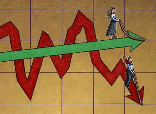 """Thị trường Uptrend, bạn đã biết """"Chiến lược đầu tư cổ phiếu cơ bản khi giá vượt đỉnh quá khứ"""" chưa?"""