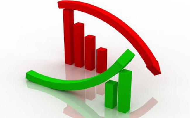 FLC chất lệnh dư mua trần, VnIndex tăng mạnh hơn 5 điểm Vinamilk và Vietcombank