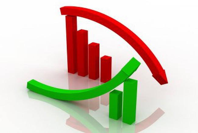 Đừng bỏ qua cổ phiếu chứng khoán, kết quả kinh doanh quý 2 chắc sẽ khởi sắc
