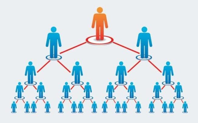 Công bố kết quả thanh tra nhiều công ty bán hàng đa cấp