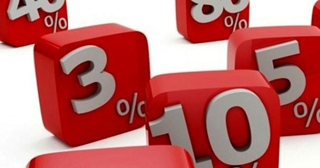 Tỷ lệ tính thuế tiêu thụ đặc biệt 7% là bất hợp lý