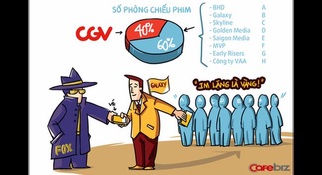 Sau BHD, đến lượt Galaxy tố CGV chèn ép doanh nghiệp, vi phạm luật cạnh tranh
