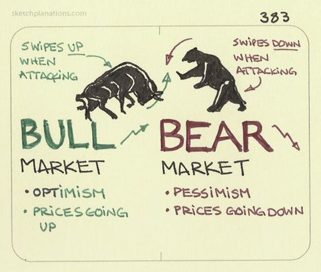 CTCK nhận định thị trường 27/09: Việc mua đuổi trở nên rủi ro