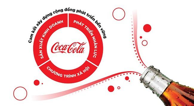 Coca - Cola đặt mục tiêu phát triển vì cộng đồng