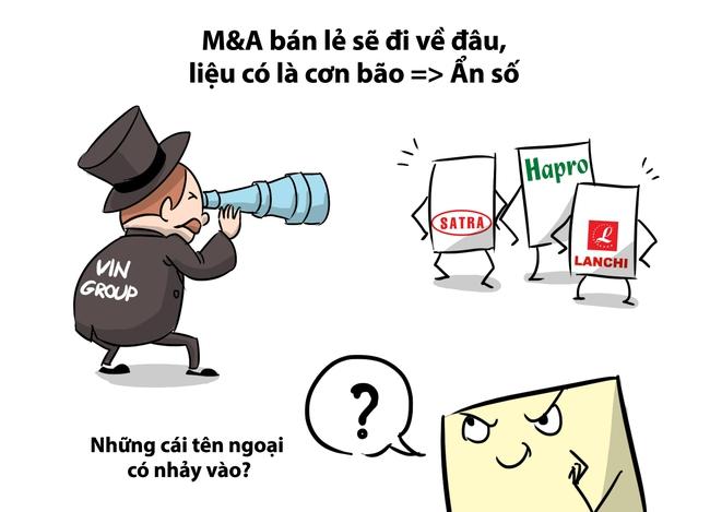 """M&A bán lẻ: Cuộc chiến của các """"tay to"""""""