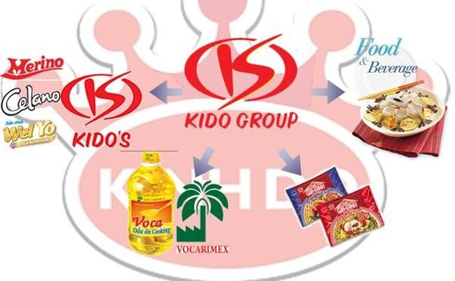Kido chốt danh sách cổ đông vào ngày 16/9 để nhận cổ tức tiền mặt tỷ lệ 14%