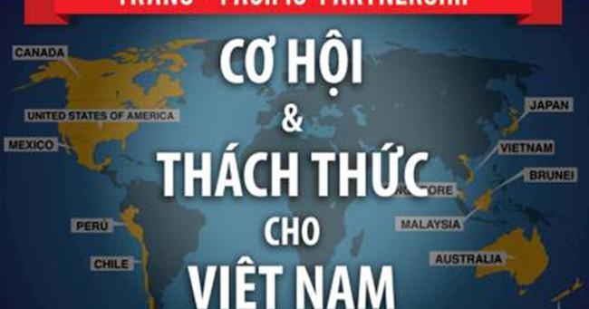 Vào TPP: Doanh nghiệp Việt đối mặt thách thức lấn át cơ hội