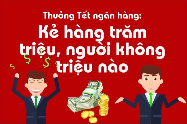 Đầu Xuân nói chuyện thưởng tết ngân hàng