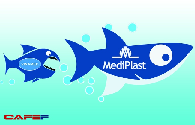 """Mediplast: Từ ý định thâu tóm doanh nghiệp khác đến việc trở thành """"con mồi"""" cho Vinamed"""