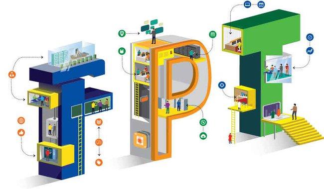 Khối Công nghệ - viễn thông tăng trưởng mạnh, FPT đạt gần 980 tỷ đồng LNST trong 5 tháng đầu năm
