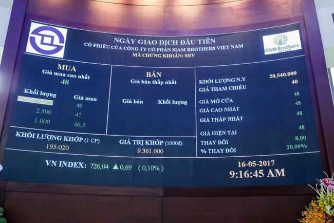 Cổ phiếuSBVcủaSiam Brothers Việt Nam tăng mạnh khi chào sàn
