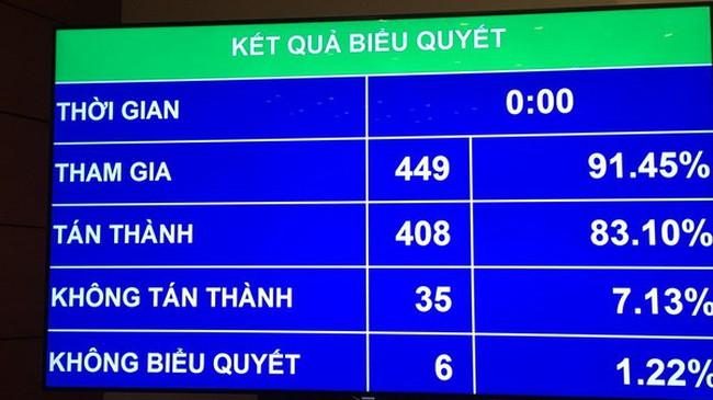 Quốc hội quyết làm cao tốc Bắc - Nam 118 nghìn tỷ đồng