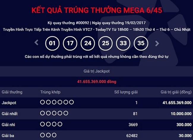 Vé trúng thưởng Jackpot hơn 41 tỷ được phát hành tại TP.HCM