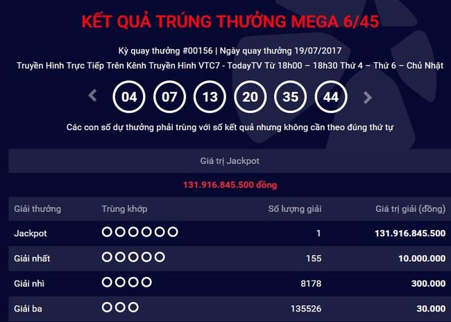 Vé số trúng Jackpot hơn 131 tỷ đồng được bán tại Bà Rịa – Vũng Tàu