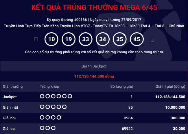 Vé trúng giải Jackpot hơn 112 tỷ được phát hành tại Đồng Nai