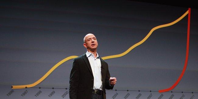 Amazon đang làm giảm tỷ lệ lạm phát trên toàn thế giới như thế nào?