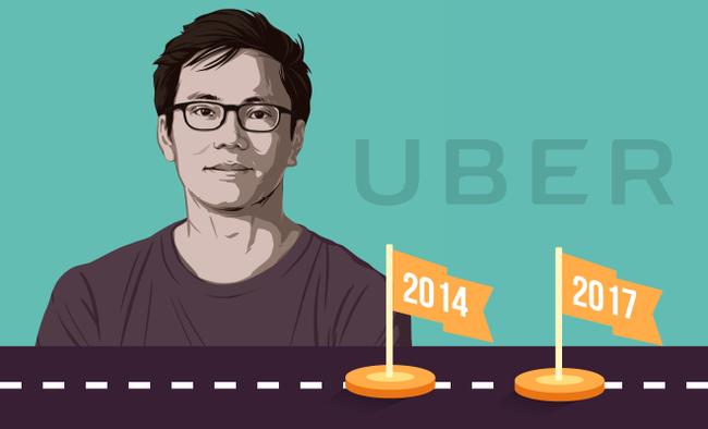 """Đặng Việt Dũng: """"Kẻ ngạo mạn"""" đã trở thành CEO Uber Việt Nam và ra đi trong rối ren như thế nào?"""