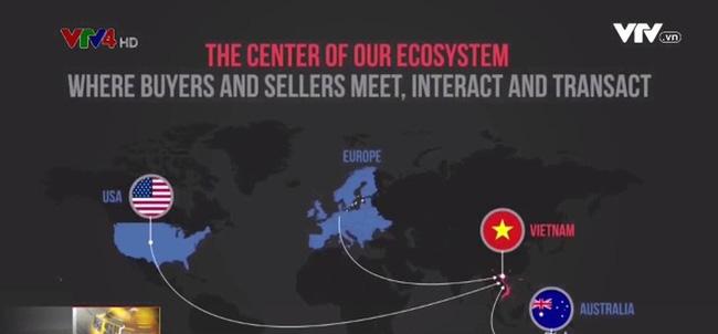 Cơ hội rộng mở khi các doanh nghiệp tiếp cận xuất khẩu trực tuyến