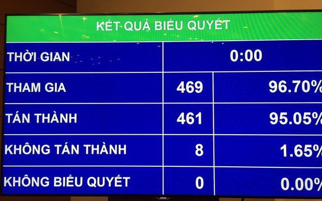 Phê chuẩn ông Nguyễn Mạnh Hùng giữ chức vụ Bộ trưởng Thông tin và Truyền thông