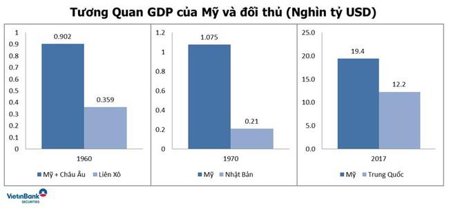 """Cục diện kinh tế toàn cầu sau chiến tranh thương mại - Kỳ 3: """"Con rồng Trung Quốc đáp trả"""""""