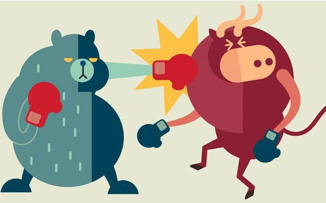 """""""Cánh én"""" VIC, BVH không đủ giúp thị trường, Vn-Index mất hơn 6 điểm trong phiên cuối tuần"""