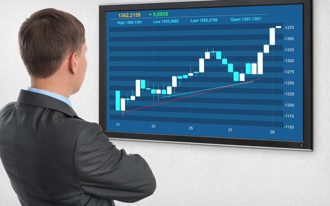Áp lực bán tăng mạnh về cuối phiên, Vn-Index vẫn giữ được sắc xanh nhờ nhóm Bluechips