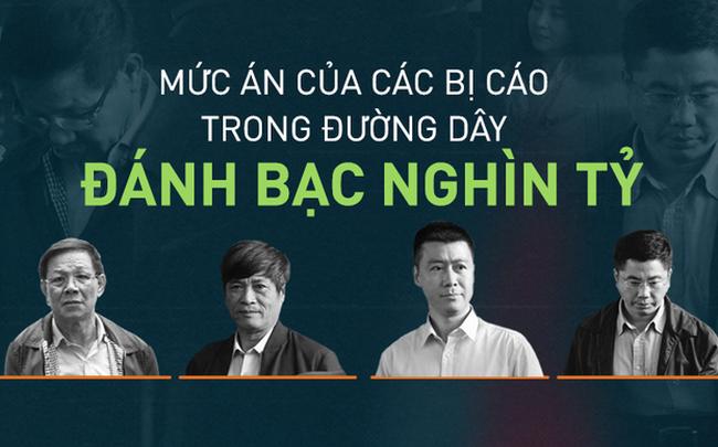 Cựu tổng cục trưởng Cảnh sát Phan Văn Vĩnh lĩnh 9 năm tù, cựu tướng Nguyễn Thanh Hóa 10 năm tù