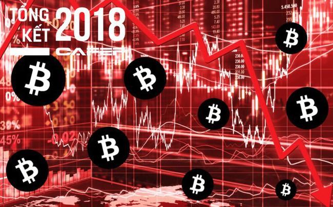 Bitcoin và các đồng tiền số trong năm 2018: Từ đỉnh cao rớt xuống vực sâu
