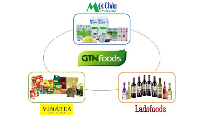 Đã có Ladofoods, Vinatea, Sữa Mộc Châu, công ty GTNfoods sẽ đi tiếp như thế nào?
